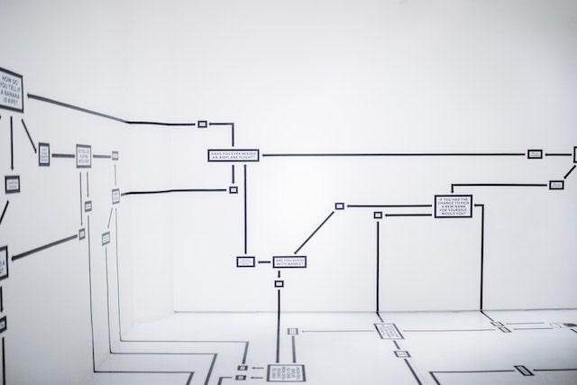 3D Planning Diagram