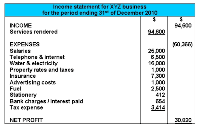 Income Statement Accounting Basics for Students
