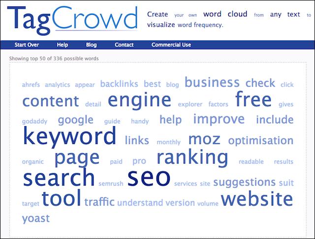 SEO Tools TagCrowd Results
