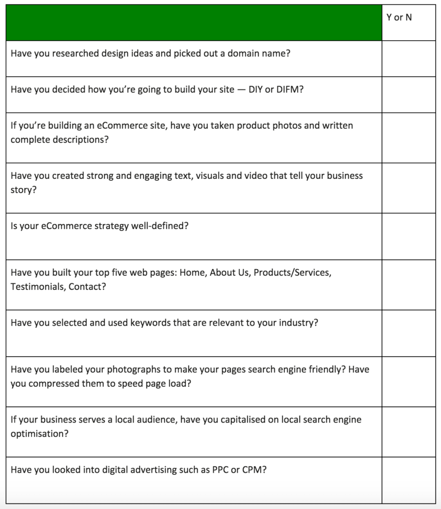 Website Design Review Checklist